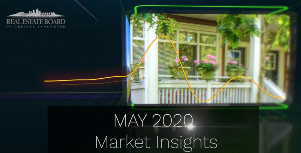 MARKET UPDATE – MAY 2020