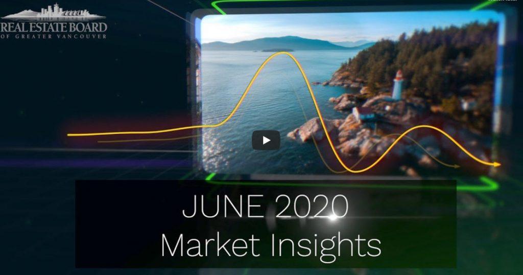MARKET UPDATE – JUNE 2020