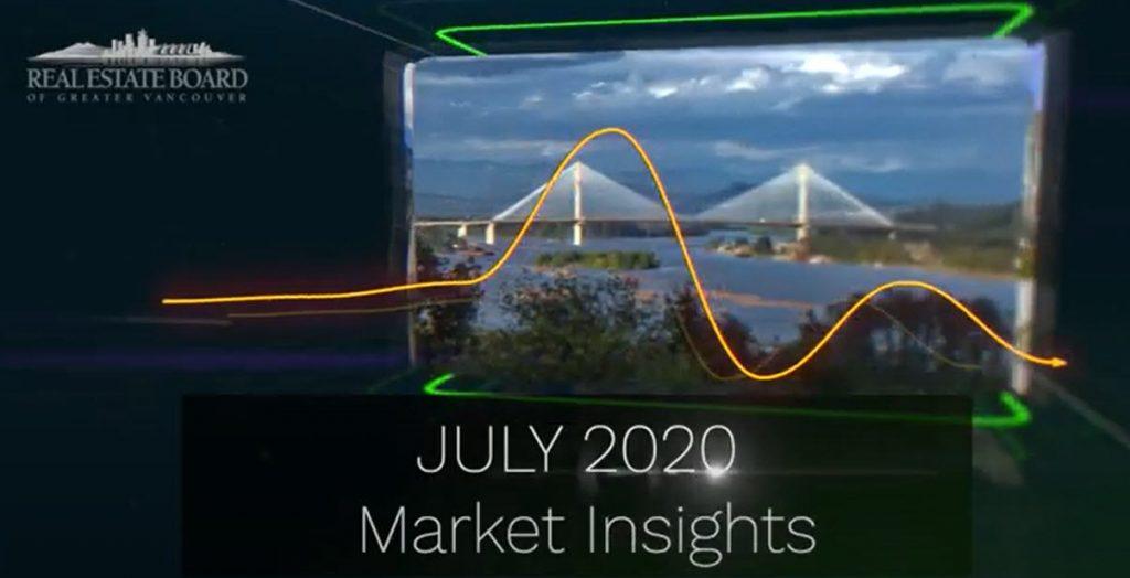 MARKET UPDATE – JULY 2020