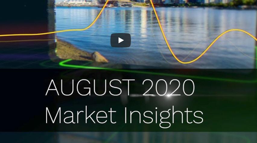 MARKET UPDATE – AUGUST 2020